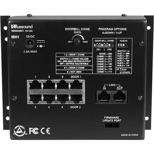 ADI | Compoint System Hub